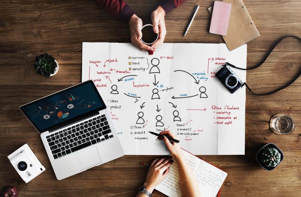 planejamento do organograma